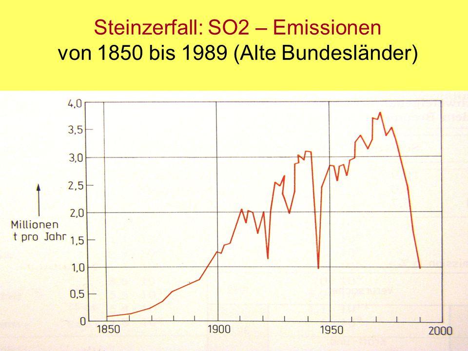 Steinzerfall: SO2 – Emissionen von 1850 bis 1989 (Alte Bundesländer)