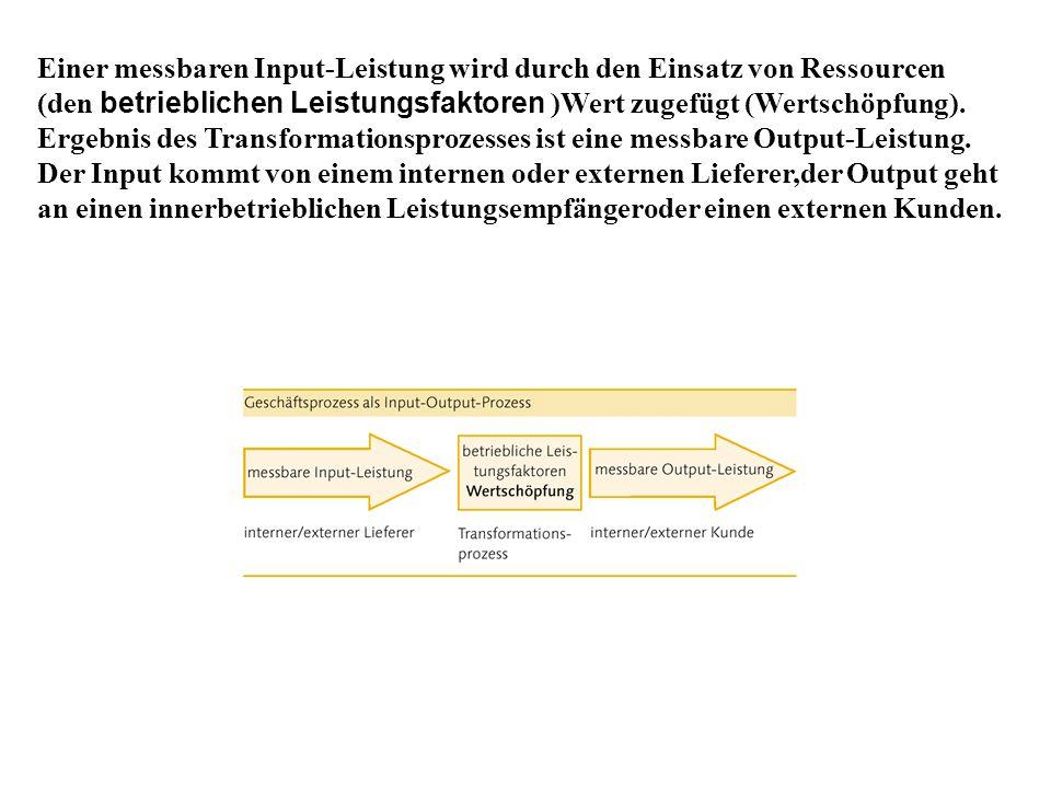 3 Was ist unter einem Input-Output-Prozess zu verstehen?