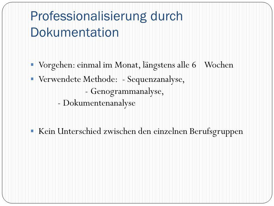 Professionalisierung durch Dokumentation  Vorgehen: einmal im Monat, längstens alle 6 Wochen  Verwendete Methode: - Sequenzanalyse, - Genogrammanaly