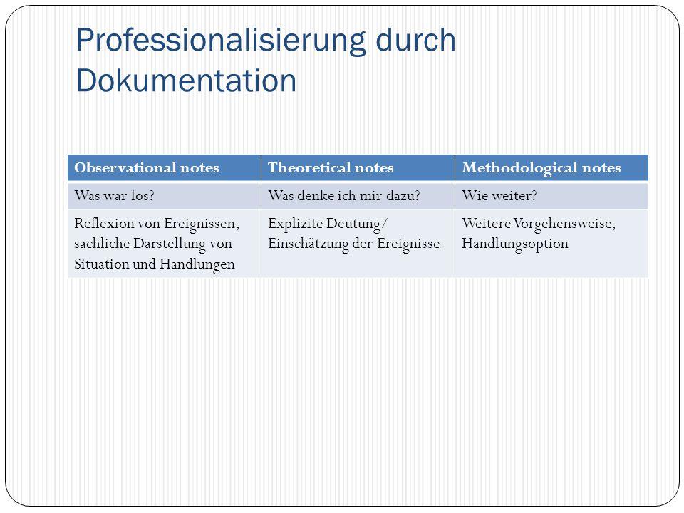 Professionalisierung durch Dokumentation Observational notesTheoretical notesMethodological notes Was war los?Was denke ich mir dazu?Wie weiter? Refle