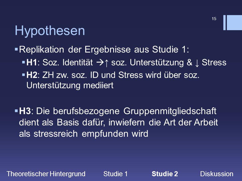 15 Hypothesen  Replikation der Ergebnisse aus Studie 1:  H1: Soz. Identität  ↑ soz. Unterstützung & ↓ Stress  H2: ZH zw. soz. ID und Stress wird ü