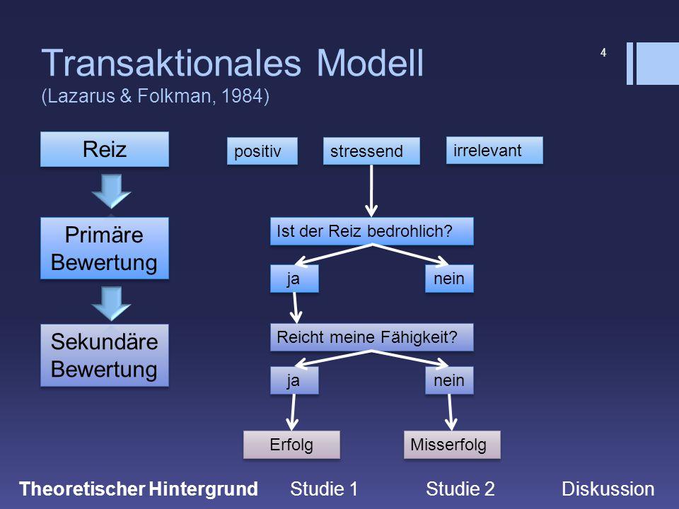 4 Transaktionales Modell (Lazarus & Folkman, 1984). Theoretischer Hintergrund Studie 1Studie 2 Diskussion Reiz positiv stressend irrelevant Primäre Be