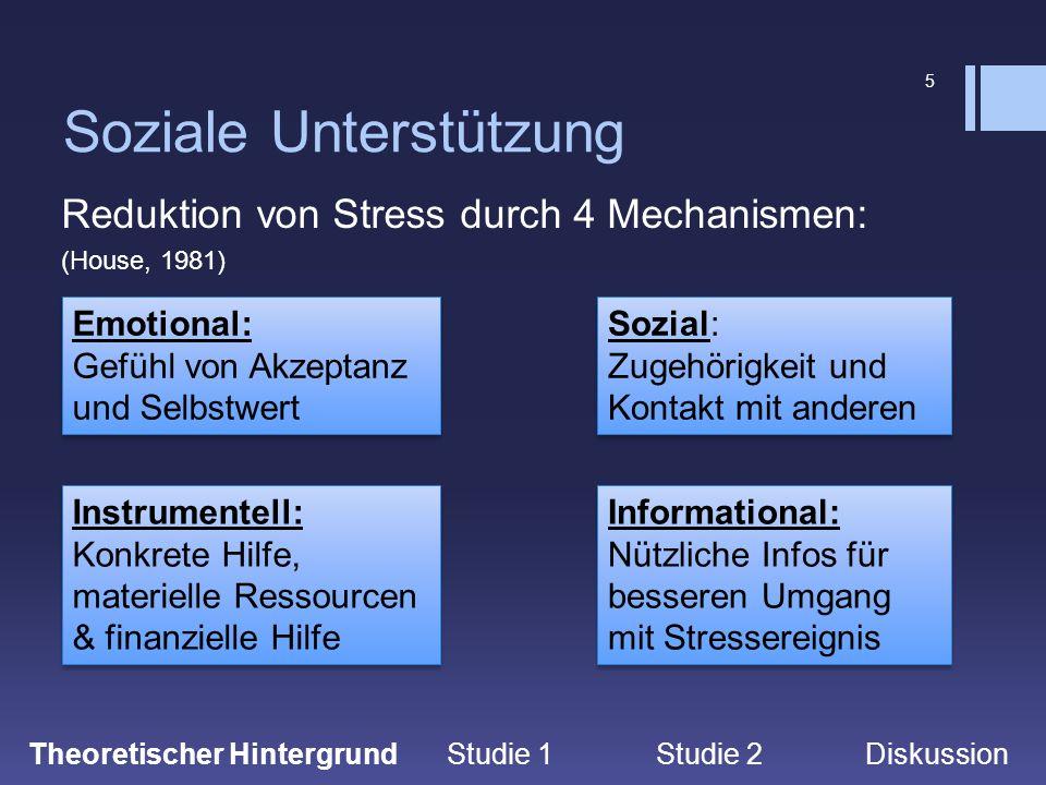 5 Soziale Unterstützung Reduktion von Stress durch 4 Mechanismen: (House, 1981) Theoretischer Hintergrund Studie 1Studie 2 Diskussion Emotional: Gefüh