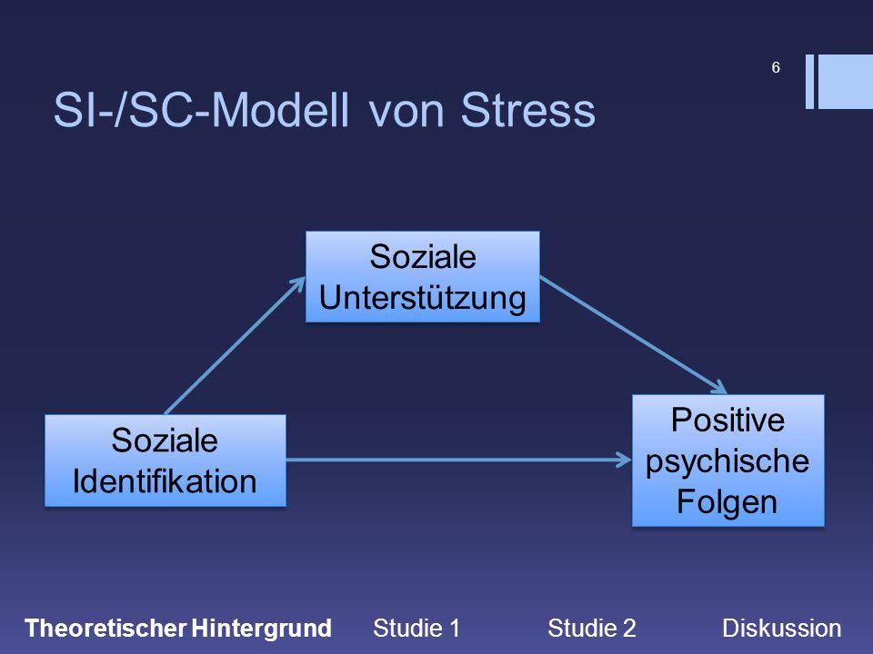 6 SI-/SC-Modell von Stress Theoretischer Hintergrund Studie 1Studie 2 Diskussion Soziale Identifikation Soziale Unterstützung Positive psychische Folg