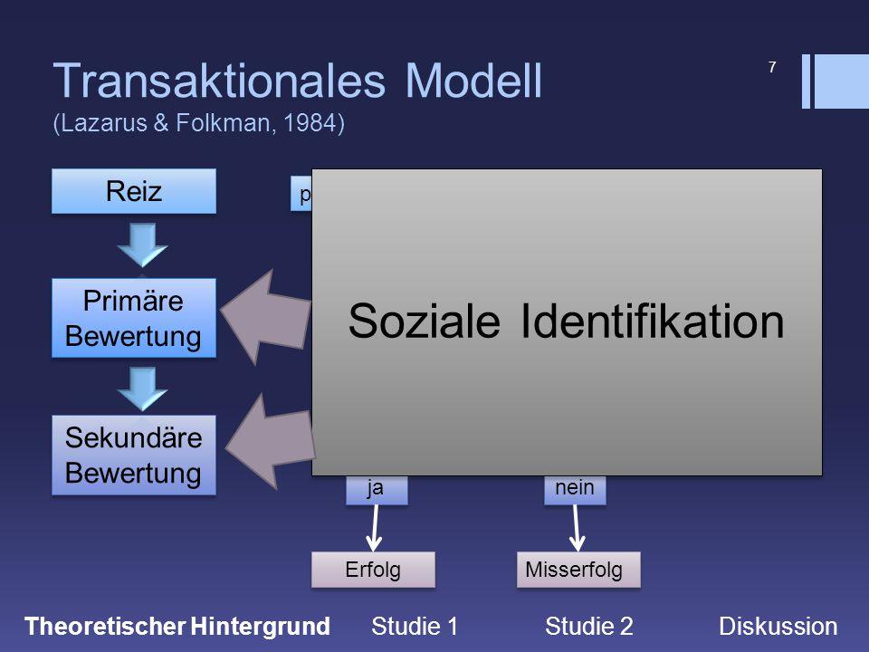 7 Transaktionales Modell (Lazarus & Folkman, 1984). Theoretischer Hintergrund Studie 1Studie 2 Diskussion Reiz positiv stressend irrelevant Primäre Be