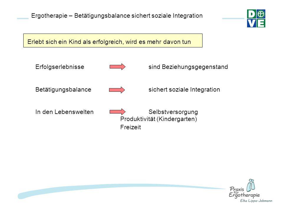"""Ergotherapie – Betätigung ist kontextabhängig Arbeitsgruppe Prävention """"Theoretische Grundlagen im DVE Marotzki, U., Nöbel, P., Gerisch, S., Lippa-Jobmann, E., 2005"""