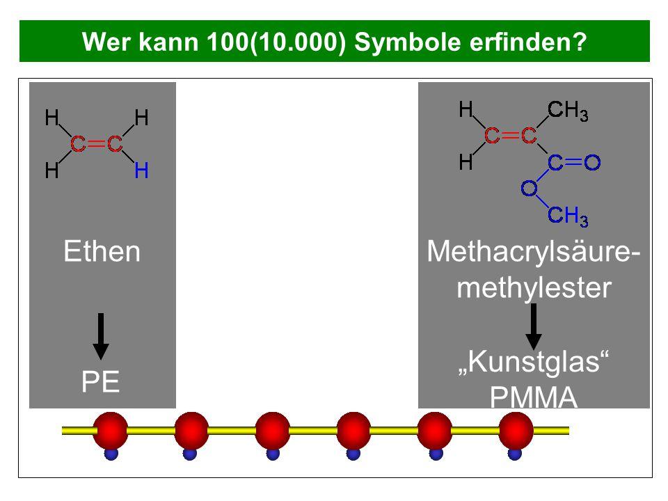 "Wer kann 100(10.000) Symbole erfinden? Ethen PE Methacrylsäure- methylester ""Kunstglas"" PMMA"