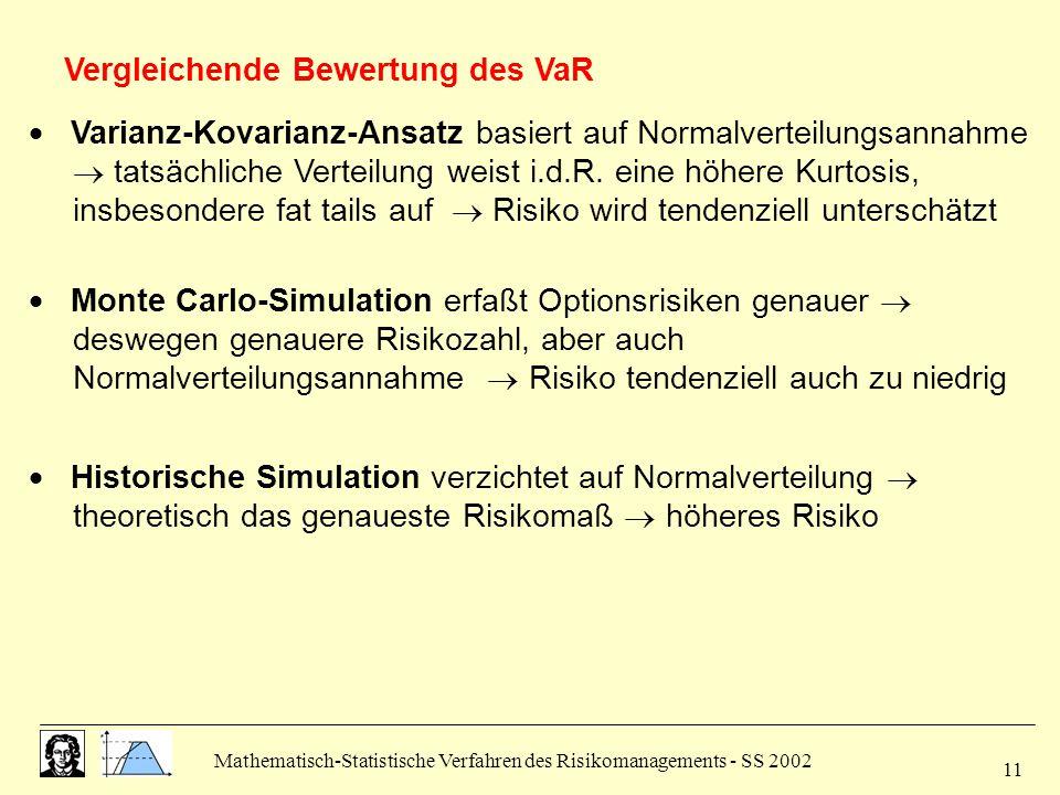 Mathematisch-Statistische Verfahren des Risikomanagements - SS 2002 11  Varianz-Kovarianz-Ansatz basiert auf Normalverteilungsannahme  tatsächliche