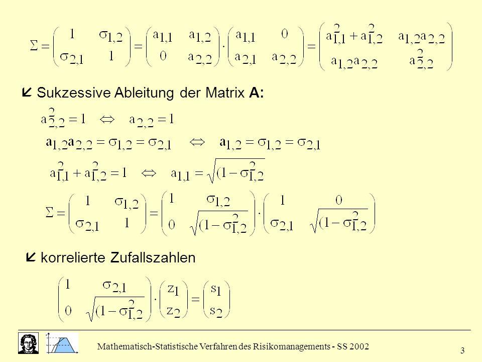 Mathematisch-Statistische Verfahren des Risikomanagements - SS 2002 4  Ermittlung der Matrix A für eine (M  M)-Kovarianz-Matrix  :  rekursive Bestimmung der Diagonalelemente  Bestimmung der Elemente der 1.