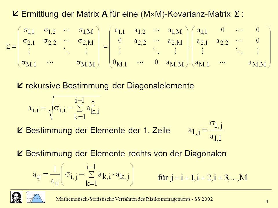 Mathematisch-Statistische Verfahren des Risikomanagements - SS 2002 5 3 Marktparameter (Zufallsvariablen) sind gemeinsam normalverteilt mit  Generierung von 1.000 Zufallszahlen für jeden Marktparameter: 1.000 3  1-Vektoren mit unabhängigen, gleichverteilten Zufallszahlen, z.B.