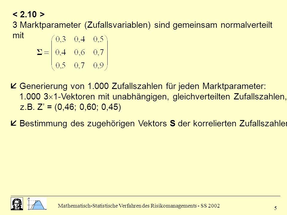 Mathematisch-Statistische Verfahren des Risikomanagements - SS 2002 6  Zusammenfassung der Vektoren in Simulations-Matrix, die Korrelationen zwischen Daten  Bewertung des Portfolios  Vektor der möglichen Portfoliowerte auf der Basis der Zufallszahlen der ausgewählten D Durchführungen  Anpassung der Zufallszahlen gemäß der Verteilungsannahme (evtl.