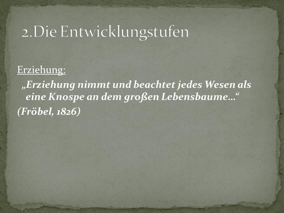 """Erziehung: """"Erziehung nimmt und beachtet jedes Wesen als eine Knospe an dem großen Lebensbaume…"""" (Fröbel, 1826)"""