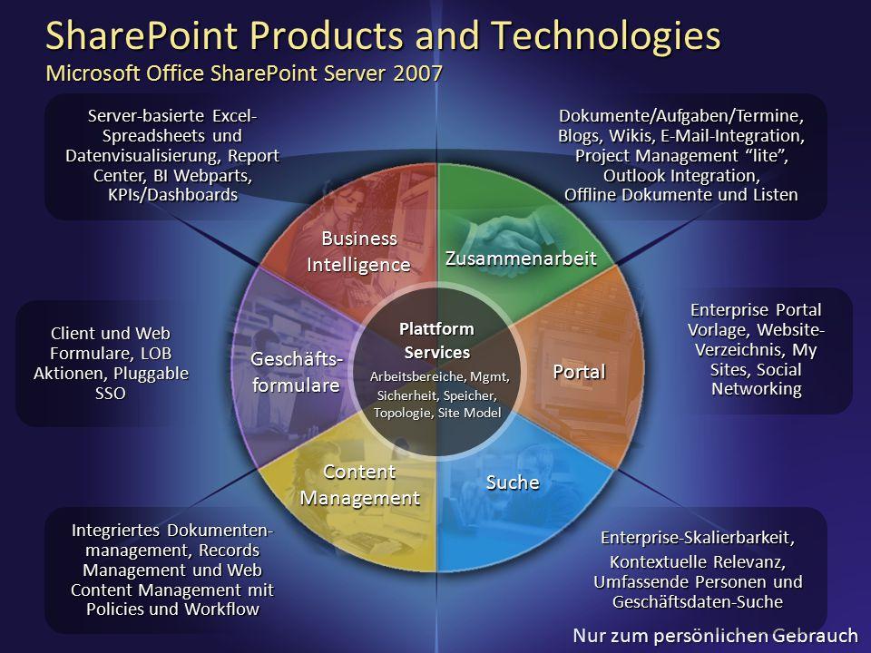 Nur zum persönlichen Gebrauch BusinessIntelligence SharePoint Products and Technologies Microsoft Office SharePoint Server 2007 Zusammenarbeit Suche P