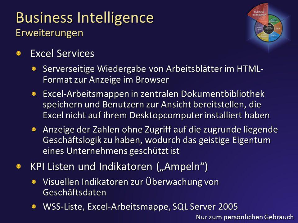 Business Intelligence Erweiterungen Excel Services Serverseitige Wiedergabe von Arbeitsblätter im HTML- Format zur Anzeige im Browser Excel-Arbeitsmap