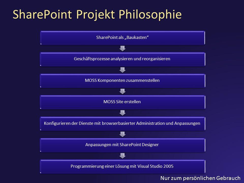 """Nur zum persönlichen Gebrauch SharePoint Projekt Philosophie SharePoint als """"Baukasten"""" Geschäftsprozesse analysieren und reorganisieren MOSS Komponen"""