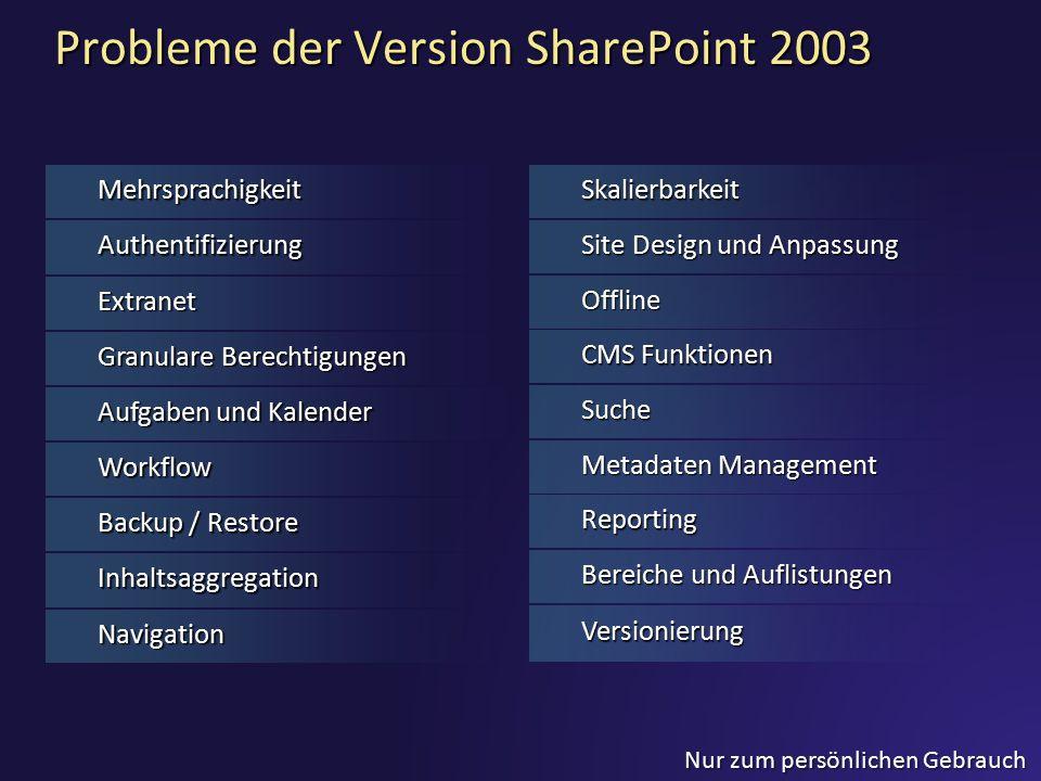 Nur zum persönlichen Gebrauch Authentifizierung Extranet Granulare Berechtigungen Workflow Backup / Restore Inhaltsaggregation Navigation Aufgaben und