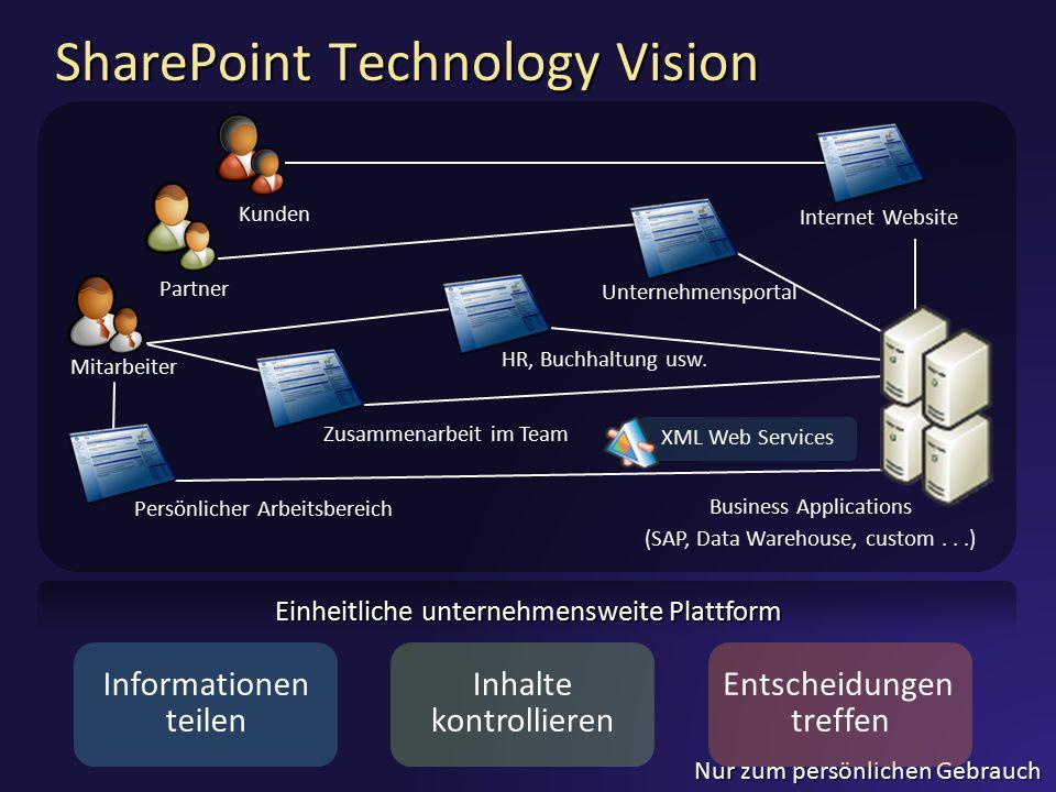 Nur zum persönlichen Gebrauch Mitarbeiter Kunden Partner SharePoint Technology Vision Informationen teilen Inhalte kontrollieren Entscheidungen treffe