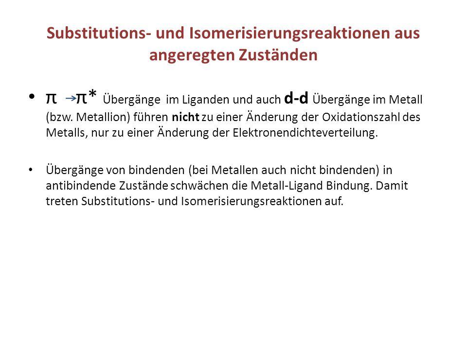 Substitutions- und Isomerisierungsreaktionen aus angeregten Zuständen π π* Übergänge im Liganden und auch d-d Übergänge im Metall (bzw.