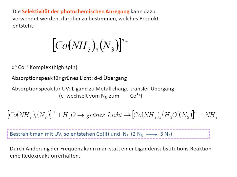 Die Selektivität der photochemischen Anregung kann dazu verwendet werden, darüber zu bestimmen, welches Produkt entsteht: d 6 Co 3+ Komplex (high spin) Absorptionspeak für grünes Licht: d-d Übergang Absorptionspeak für UV: Ligand zu Metall charge-transfer Übergang (e - wechselt vom N 3 - zum Co 3+ ) Bestrahlt man mit UV, so entstehen Co(II) und ·N 3 (2 N 3 3 N 2 ) Durch Änderung der Frequenz kann man statt einer Ligandensubstitutions-Reaktion eine Redoxreaktion erhalten.