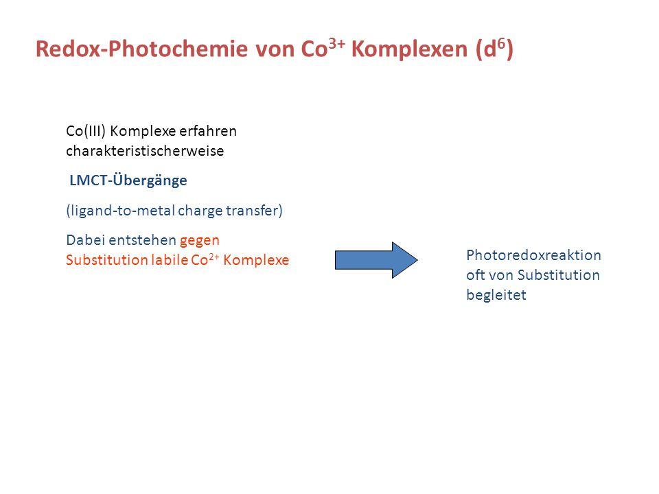 Redox-Photochemie von Co 3+ Komplexen (d 6 ) Co(III) Komplexe erfahren charakteristischerweise LMCT-Übergänge (ligand-to-metal charge transfer) Dabei entstehen gegen Substitution labile Co 2+ Komplexe Photoredoxreaktion oft von Substitution begleitet