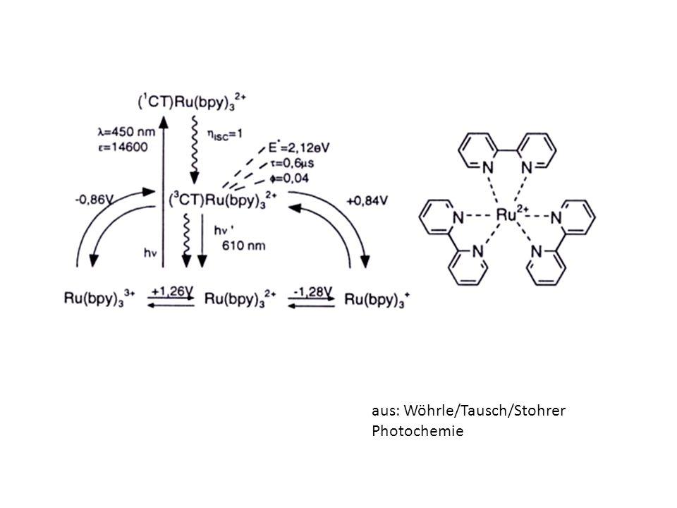 aus: Wöhrle/Tausch/Stohrer Photochemie
