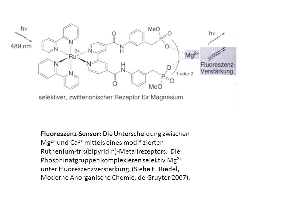 Fluoreszenz-Sensor: Die Unterscheidung zwischen Mg 2+ und Ca 2+ mittels eines modifizierten Ruthenium-tris(bipyridin)-Metallrezeptors.