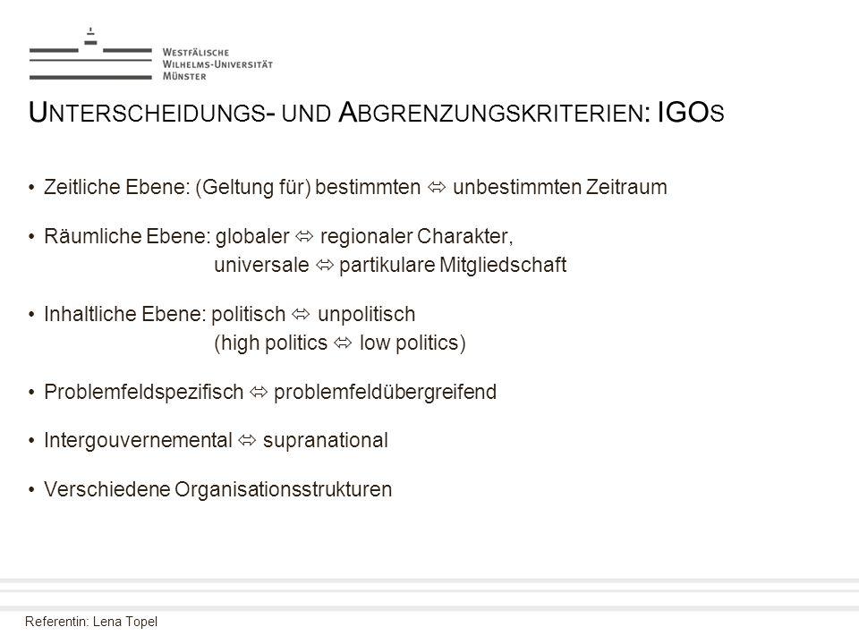 Referentin: Lena Topel U NTERSCHEIDUNGS - UND A BGRENZUNGSKRITERIEN : IGO S Zeitliche Ebene: (Geltung für) bestimmten  unbestimmten Zeitraum Räumlich