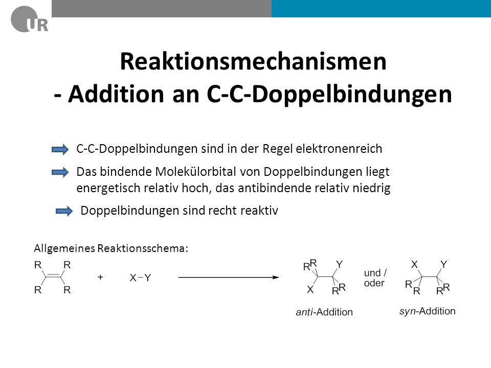 Reaktionsmechanismen - Addition an C-C-Doppelbindungen C-C-Doppelbindungen sind in der Regel elektronenreich Das bindende Molekülorbital von Doppelbindungen liegt energetisch relativ hoch, das antibindende relativ niedrig Doppelbindungen sind recht reaktiv Allgemeines Reaktionsschema: