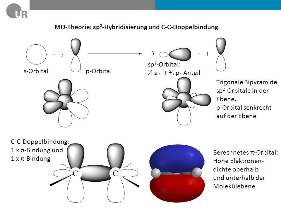 MO-Theorie: sp 2 -Hybridisierung und C-C-Doppelbindung s-Orbitalp-Orbital sp 2 -Orbital: ⅓ s - + ⅔ p- Anteil Trigonale Bipyramide sp 2 -Orbitale in der Ebene, p-Orbital senkrecht auf der Ebene C-C-Doppelbindung: 1 x σ-Bindung und 1 x π-Bindung Berechnetes π-Orbital: Hohe Elektronen- dichte oberhalb und unterhalb der Molekülebene