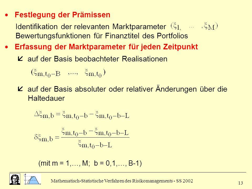 Mathematisch-Statistische Verfahren des Risikomanagements - SS 2002 13  Festlegung der Prämissen Identifikation der relevanten Marktparameter Bewertu