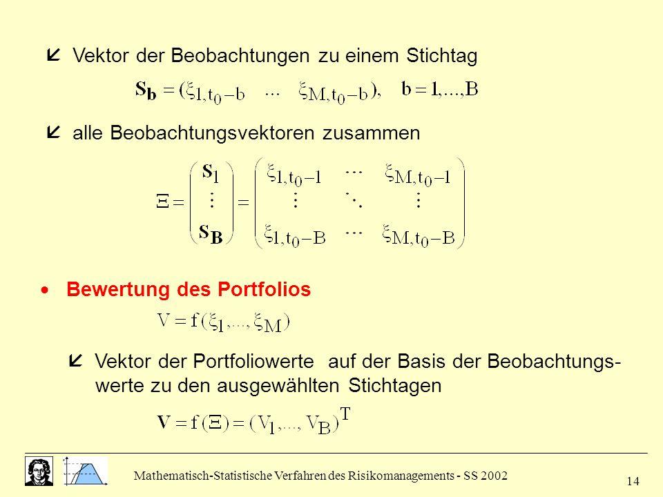 Mathematisch-Statistische Verfahren des Risikomanagements - SS 2002 14  Vektor der Beobachtungen zu einem Stichtag  alle Beobachtungsvektoren zusamm