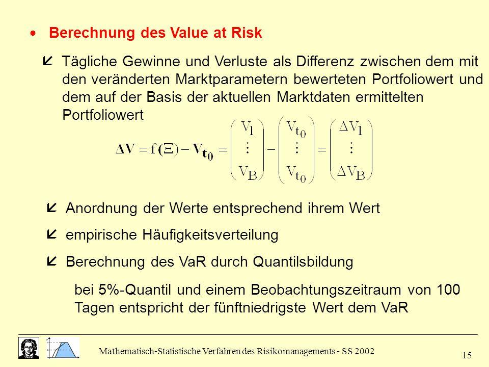 Mathematisch-Statistische Verfahren des Risikomanagements - SS 2002 15  Berechnung des Value at Risk  Tägliche Gewinne und Verluste als Differenz zw
