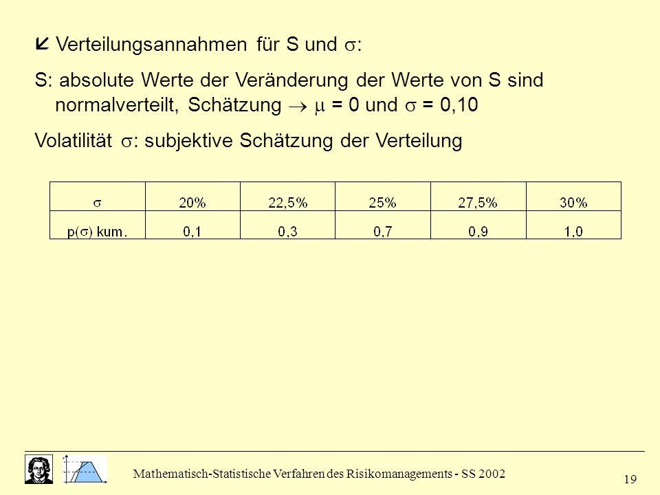 Mathematisch-Statistische Verfahren des Risikomanagements - SS 2002 19  Verteilungsannahmen für S und  : S: absolute Werte der Veränderung der Werte