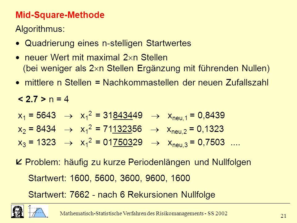 Mathematisch-Statistische Verfahren des Risikomanagements - SS 2002 21 Mid-Square-Methode Algorithmus:  Quadrierung eines n-stelligen Startwertes  n