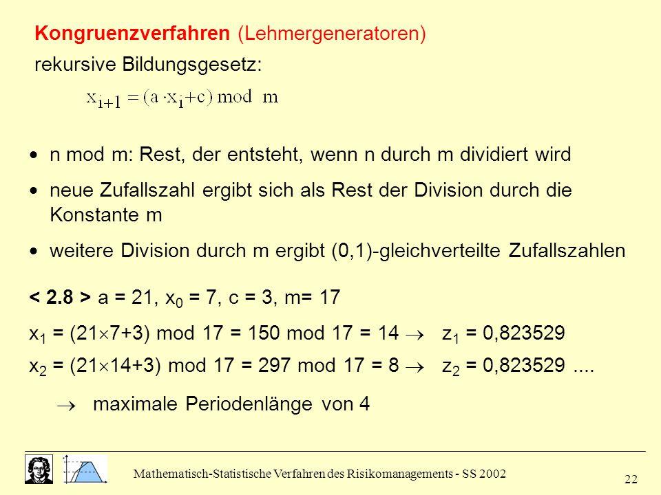 Mathematisch-Statistische Verfahren des Risikomanagements - SS 2002 22 Kongruenzverfahren (Lehmergeneratoren) rekursive Bildungsgesetz: a = 21, x 0 =