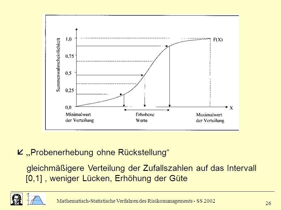 """Mathematisch-Statistische Verfahren des Risikomanagements - SS 2002 26  """" Probenerhebung ohne Rückstellung"""" gleichmäßigere Verteilung der Zufallszahl"""