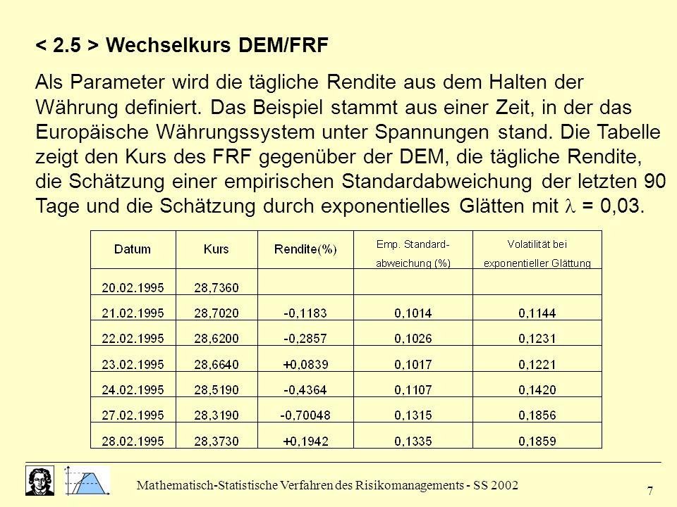 Mathematisch-Statistische Verfahren des Risikomanagements - SS 2002 7 Wechselkurs DEM/FRF Als Parameter wird die tägliche Rendite aus dem Halten der W