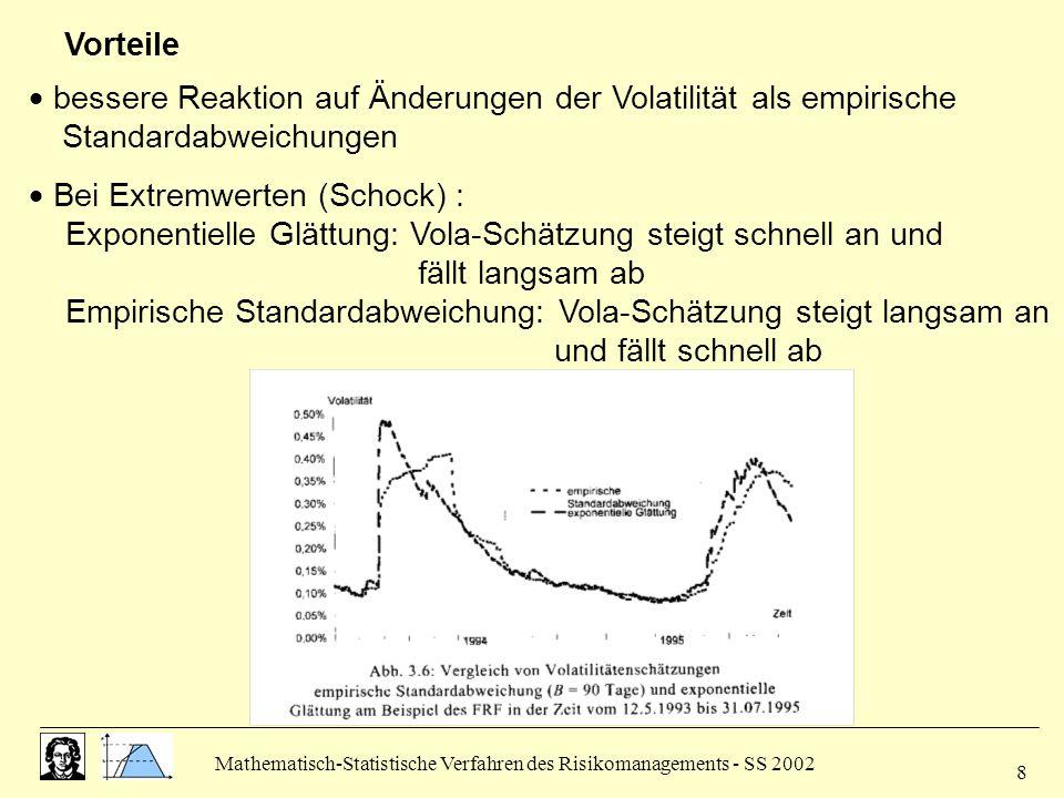 Mathematisch-Statistische Verfahren des Risikomanagements - SS 2002 8 Vorteile  bessere Reaktion auf Änderungen der Volatilität als empirische Standa
