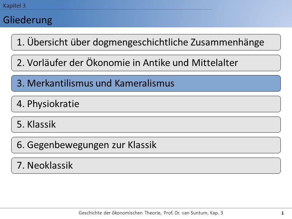 Merkantilistische Lehren im Einzelnen Geschichte der ökonomischen Theorie, Prof.