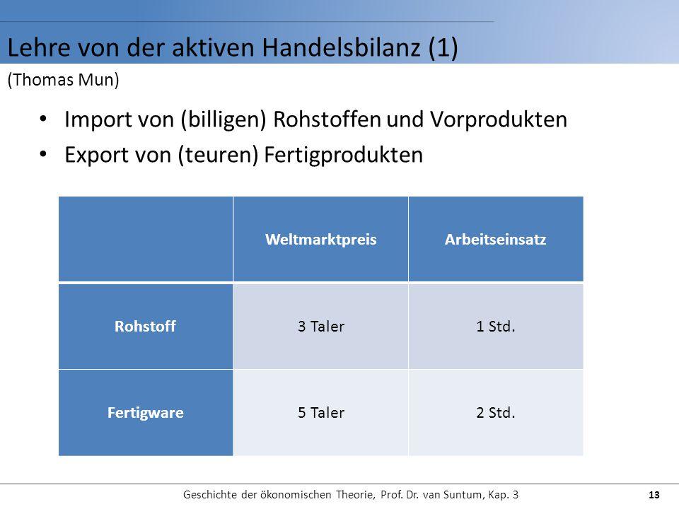 Lehre von der aktiven Handelsbilanz (1) Geschichte der ökonomischen Theorie, Prof. Dr. van Suntum, Kap. 3 13 Import von (billigen) Rohstoffen und Vorp