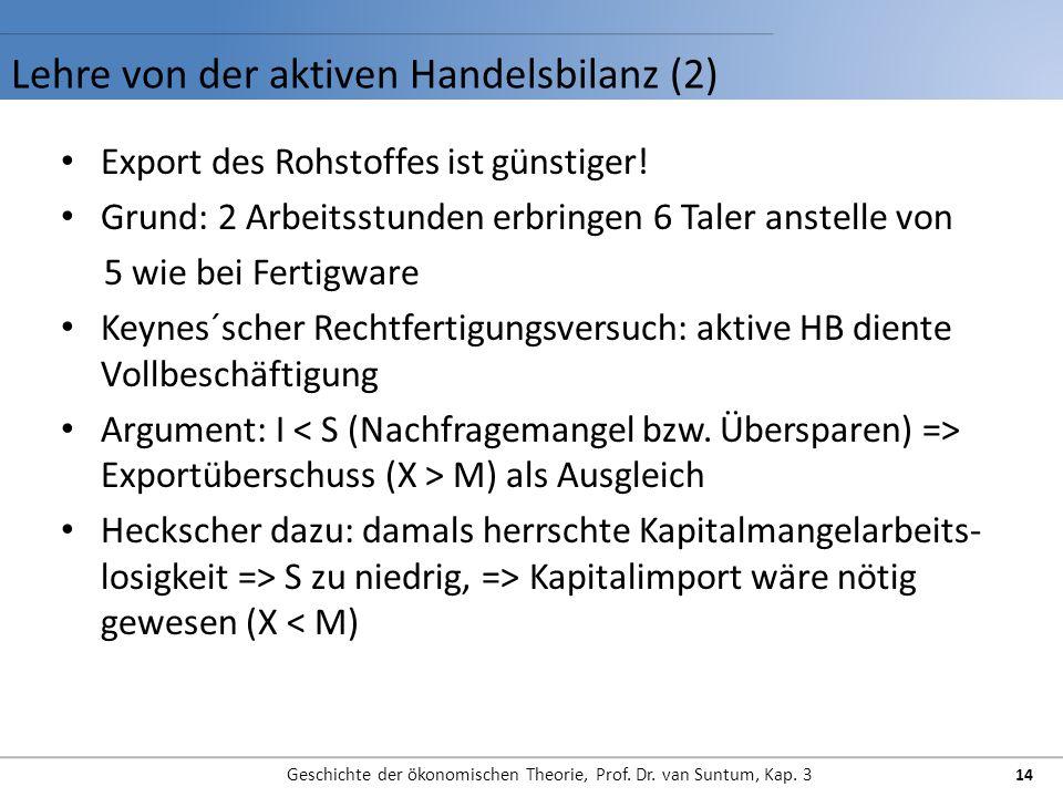 Lehre von der aktiven Handelsbilanz (2) Geschichte der ökonomischen Theorie, Prof. Dr. van Suntum, Kap. 3 14 Export des Rohstoffes ist günstiger! Grun