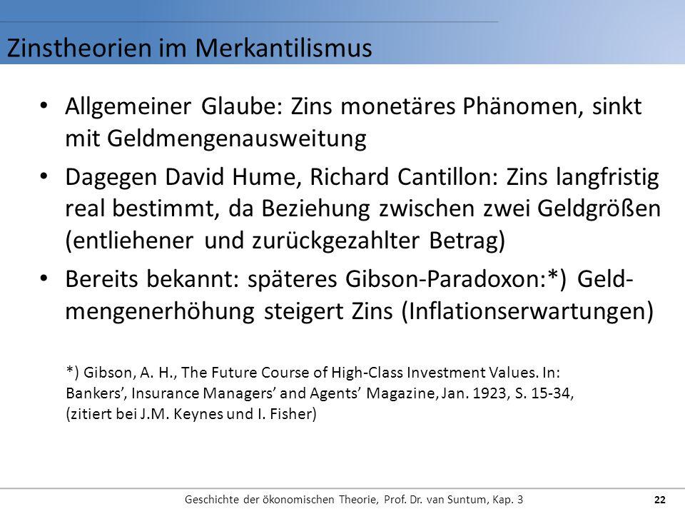 Zinstheorien im Merkantilismus Geschichte der ökonomischen Theorie, Prof. Dr. van Suntum, Kap. 3 22 Allgemeiner Glaube: Zins monetäres Phänomen, sinkt