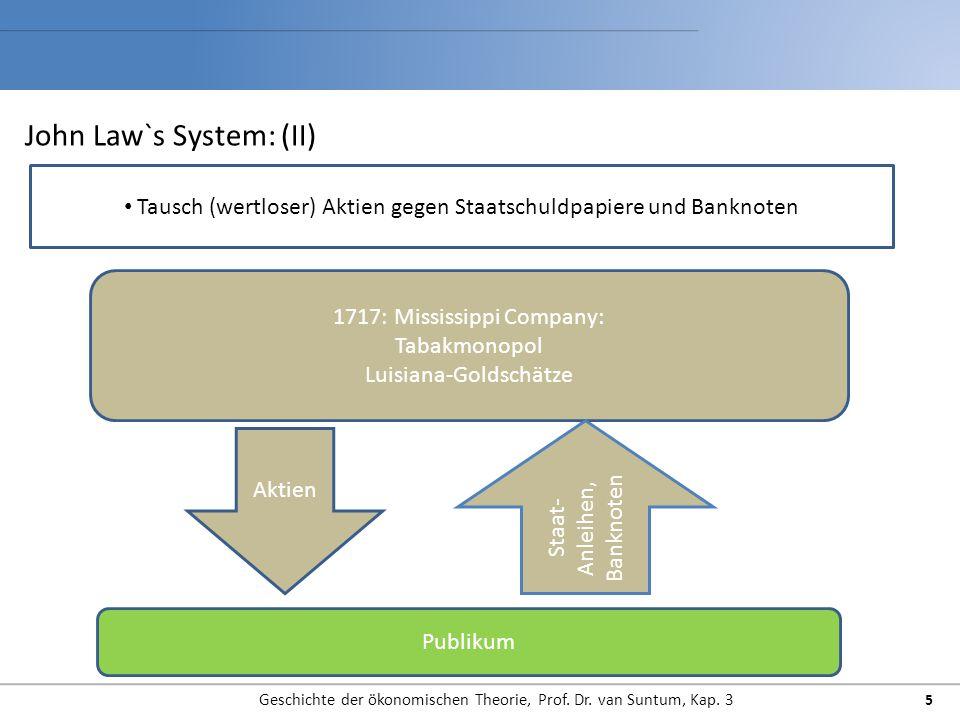 John Law`s System: (II) Geschichte der ökonomischen Theorie, Prof. Dr. van Suntum, Kap. 3 5 1717: Mississippi Company: Tabakmonopol Luisiana-Goldschät