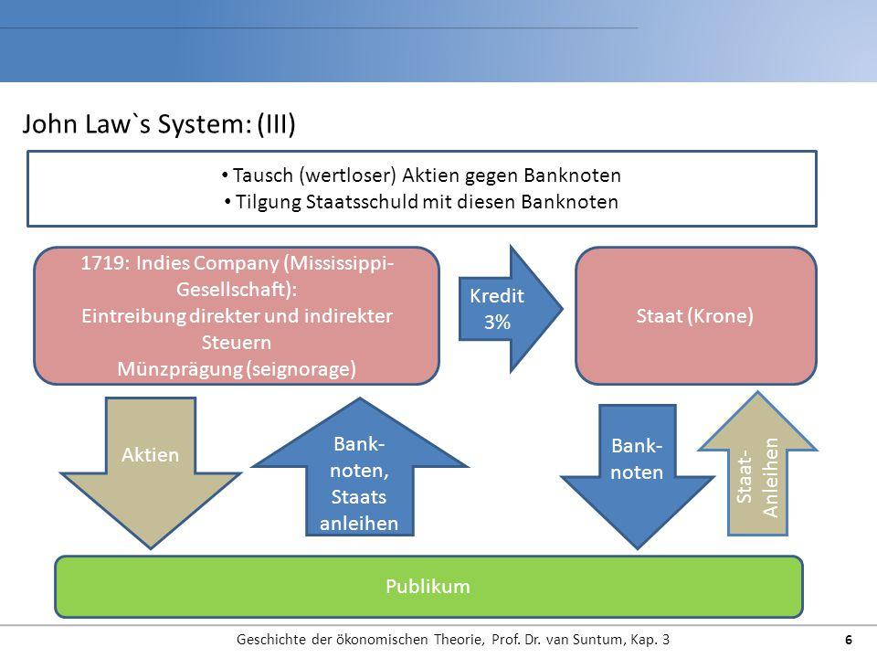 John Law`s System: (III) Geschichte der ökonomischen Theorie, Prof. Dr. van Suntum, Kap. 3 6 1719: Indies Company (Mississippi- Gesellschaft): Eintrei