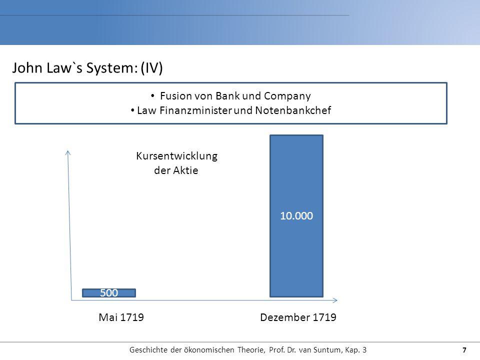 John Law`s System: (IV) Geschichte der ökonomischen Theorie, Prof. Dr. van Suntum, Kap. 3 7 Fusion von Bank und Company Law Finanzminister und Notenba