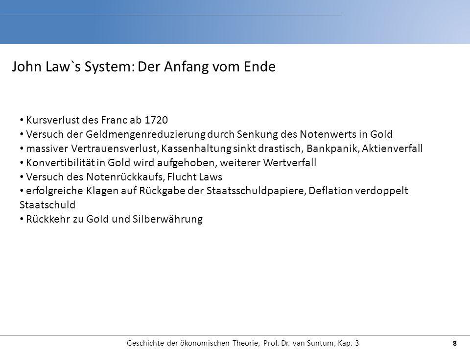 John Law`s System: Der Anfang vom Ende Geschichte der ökonomischen Theorie, Prof. Dr. van Suntum, Kap. 3 8 Kursverlust des Franc ab 1720 Versuch der G