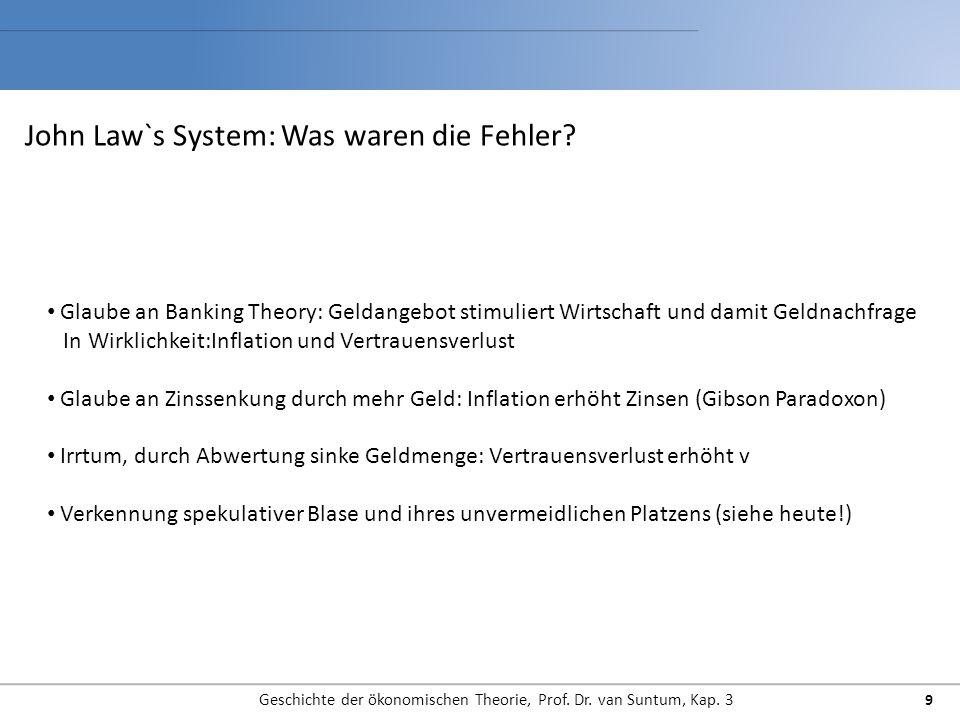 John Law`s System: Was waren die Fehler? Geschichte der ökonomischen Theorie, Prof. Dr. van Suntum, Kap. 3 9 Glaube an Banking Theory: Geldangebot sti