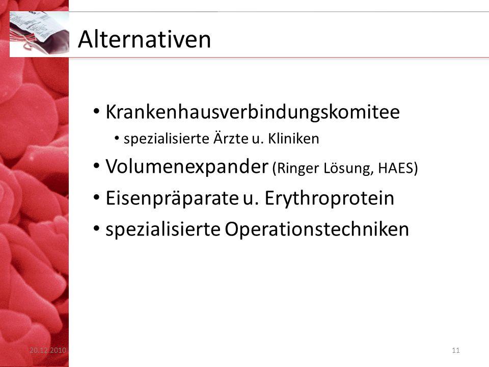 Alternativen Krankenhausverbindungskomitee spezialisierte Ärzte u. Kliniken Volumenexpander (Ringer Lösung, HAES) Eisenpräparate u. Erythroprotein spe