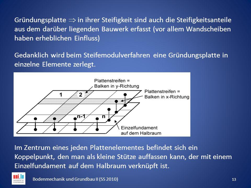 Gründungsplatte  in ihrer Steifigkeit sind auch die Steifigkeitsanteile aus dem darüber liegenden Bauwerk erfasst (vor allem Wandscheiben haben erheblichen Einfluss) Gedanklich wird beim Steifemodulverfahren eine Gründungsplatte in einzelne Elemente zerlegt.