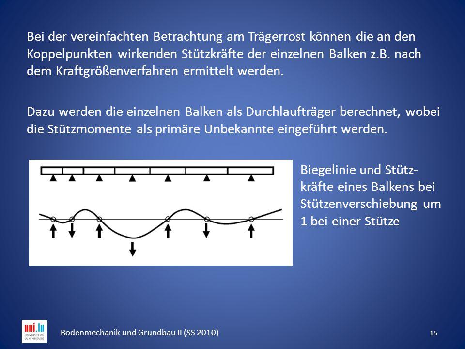 Bei der vereinfachten Betrachtung am Trägerrost können die an den Koppelpunkten wirkenden Stützkräfte der einzelnen Balken z.B.